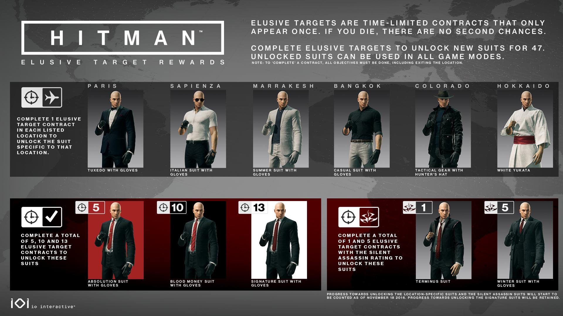 Hitman S Newest Elusive Target Goes Live In Bangkok Today